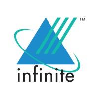 Infinite Computer Solutions
